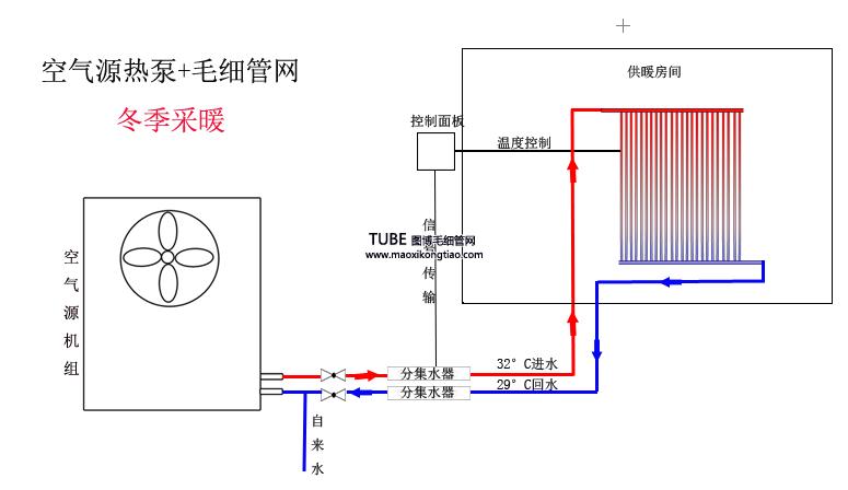 空气源热泵+毛细管网供暖